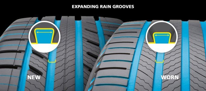 Michelin Premier AS - rainures extensibles