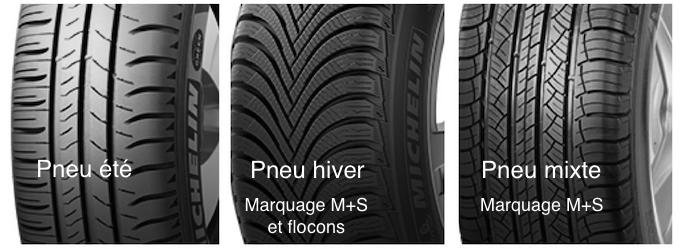 Pneus été hiver mixte - Michelin Energy Saver, Michelin Alpin 5, Michelin Latitude Tour HP