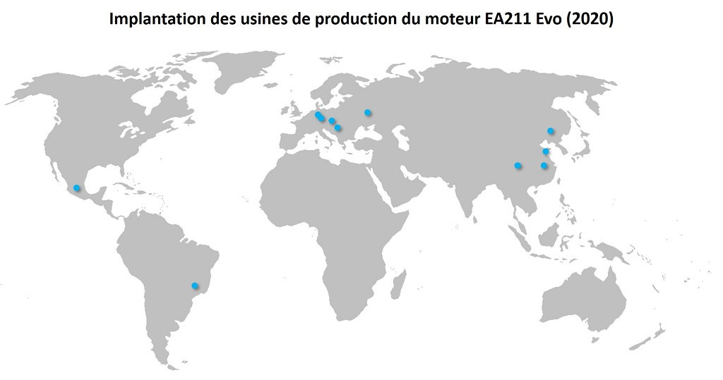 Usines de production EA211 1.5 TSI Evo
